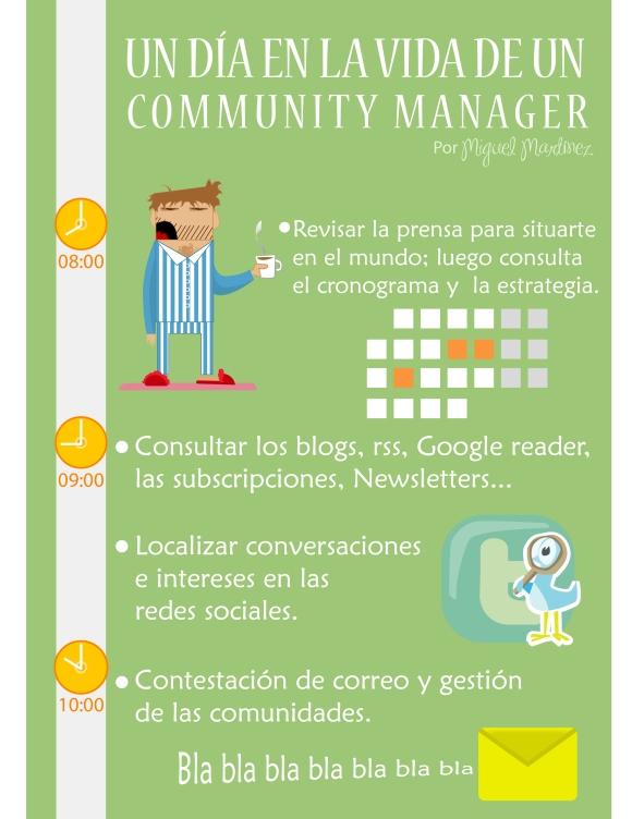 infografía el horario de un community manager