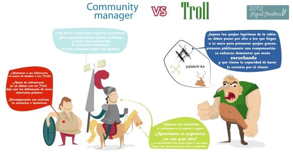 Infografía combate de un community manager contra un troll