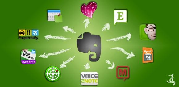 Las 10 mejores herramientas para Evernote