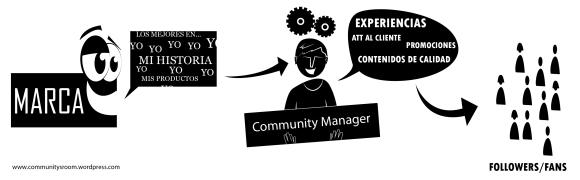 community room glosario 2.0 web-01