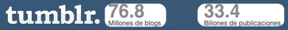 Estadísticas blogs Tumblr